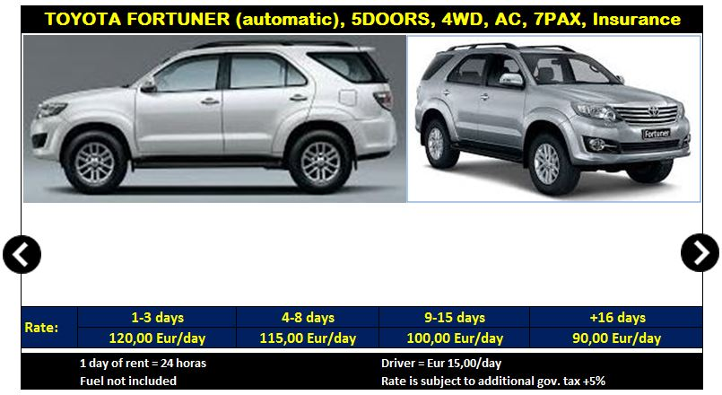 Imperial Car Rental Contact Details